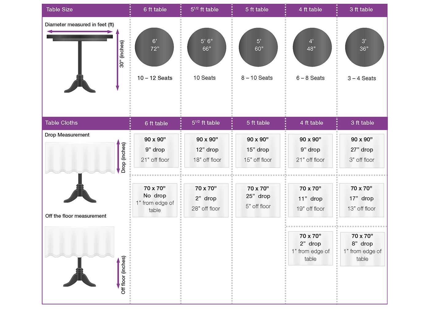 Round Table Sizing Guide