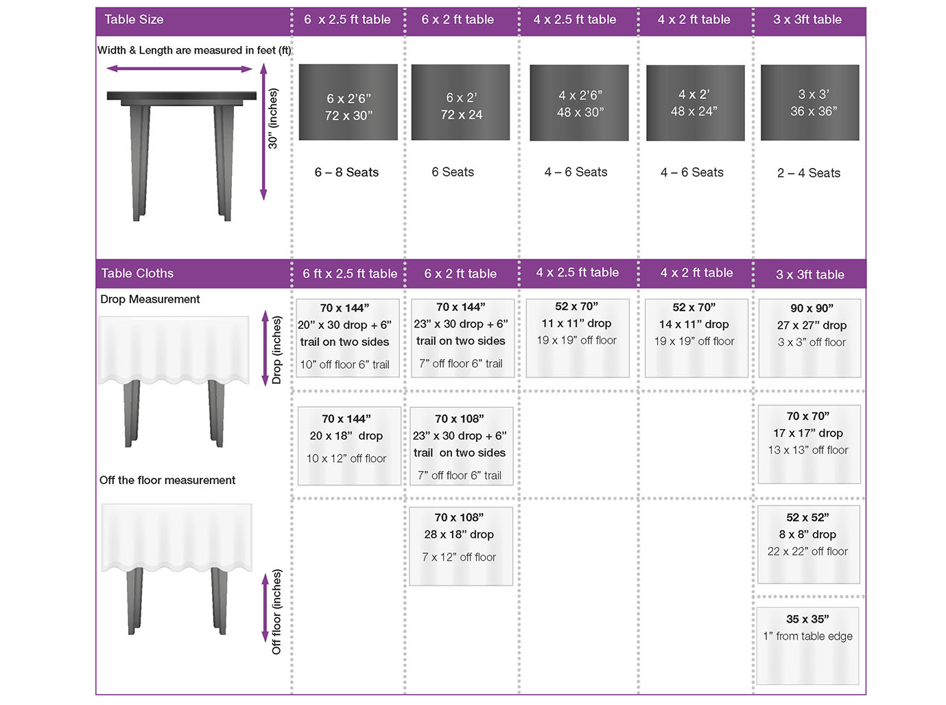 Square Table Sizing Guide